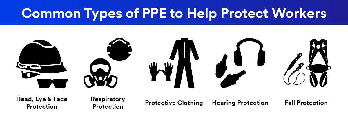 Common Types of PPE blog asset